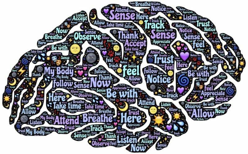 Hjärna meditation singletasking